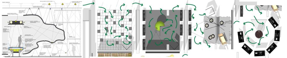El Olivo – Museo de Jaen (Anteproyecto)